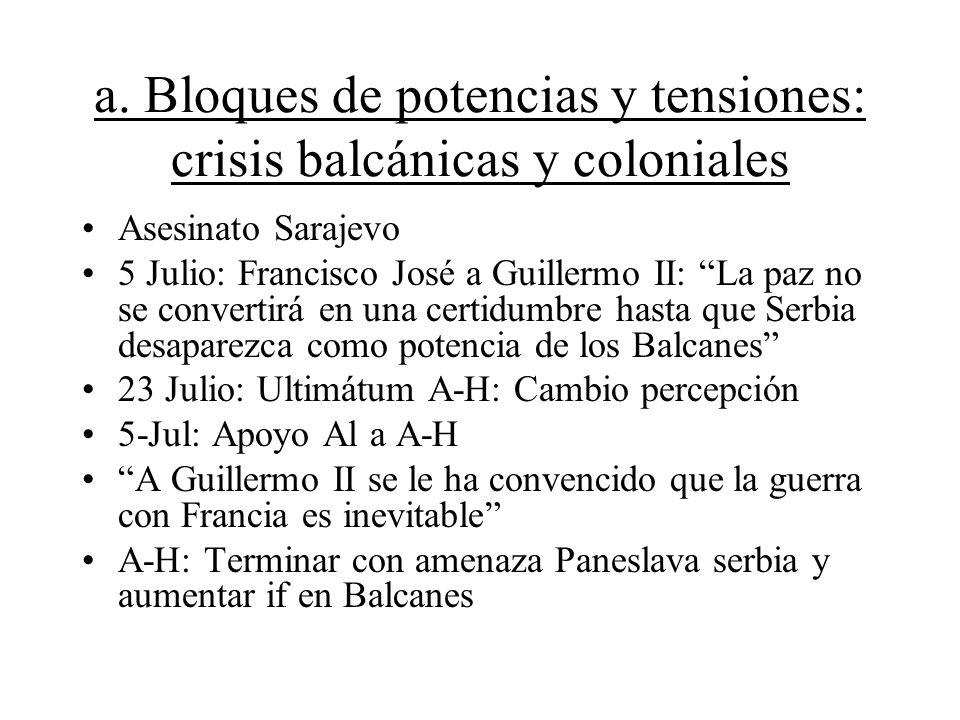 a. Bloques de potencias y tensiones: crisis balcánicas y coloniales