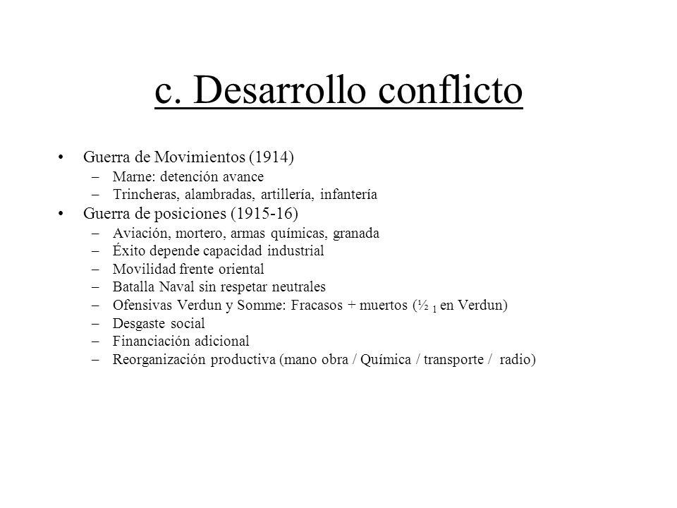 c. Desarrollo conflicto