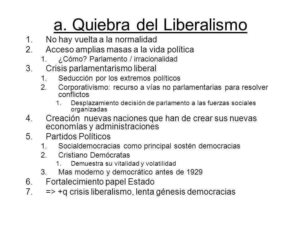 a. Quiebra del Liberalismo
