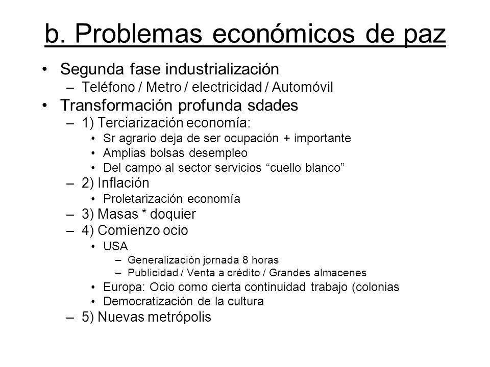 b. Problemas económicos de paz