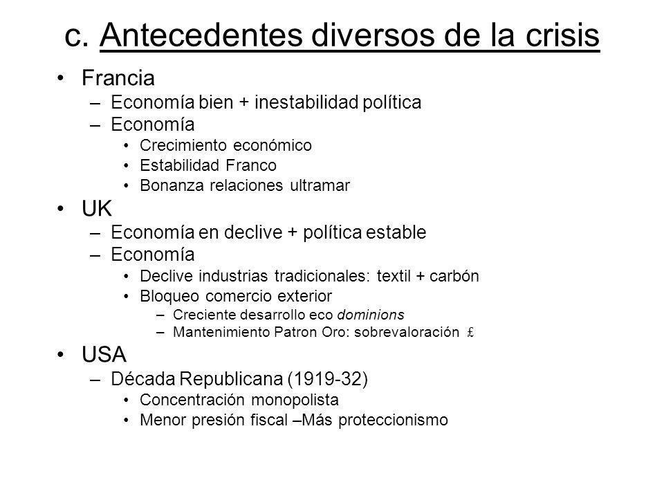c. Antecedentes diversos de la crisis