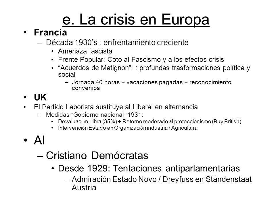 e. La crisis en Europa Al Cristiano Demócratas Francia UK