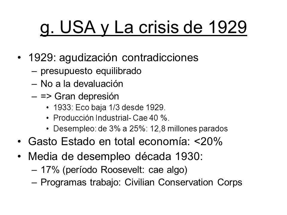 g. USA y La crisis de 1929 1929: agudización contradicciones