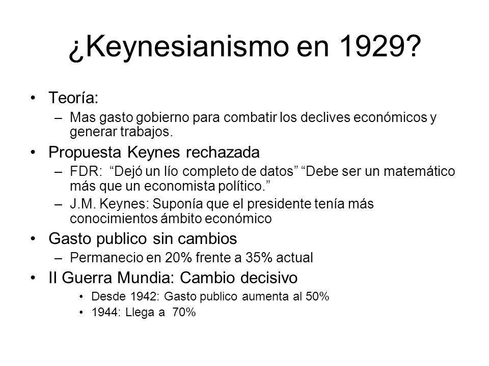 ¿Keynesianismo en 1929 Teoría: Propuesta Keynes rechazada