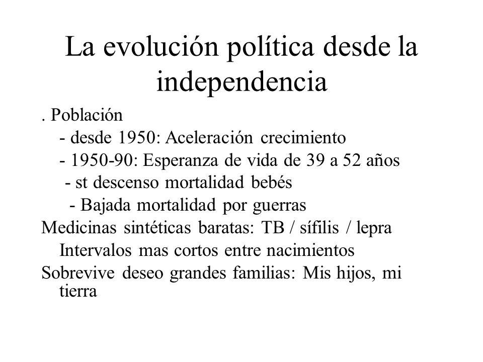 La evolución política desde la independencia