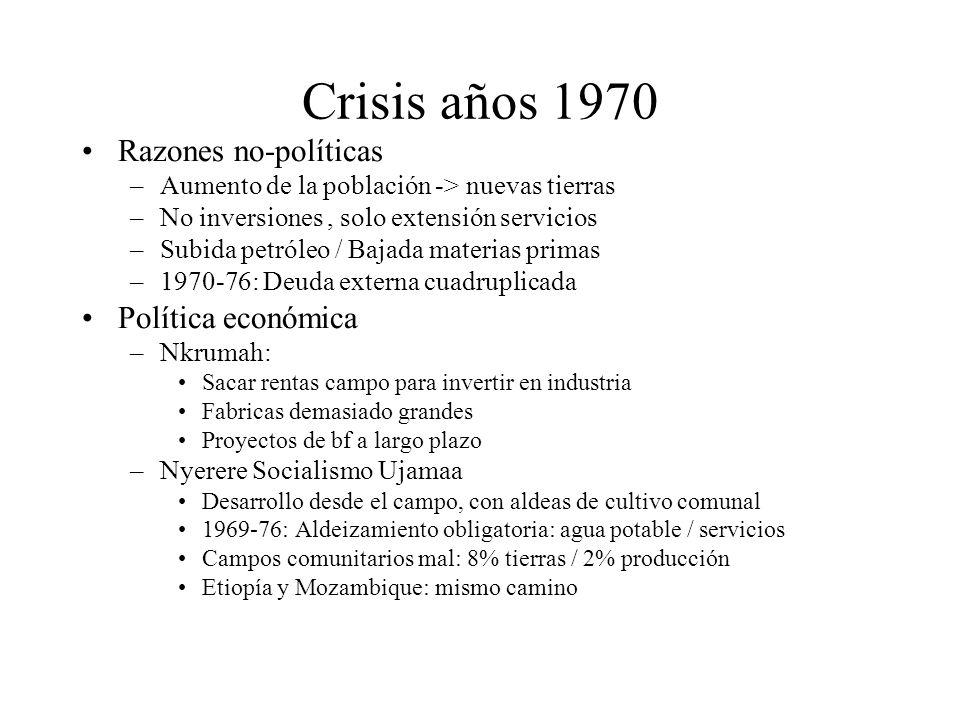 Crisis años 1970 Razones no-políticas Política económica