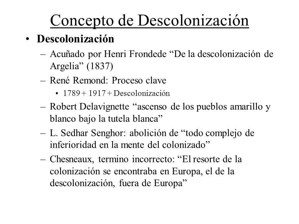 Concepto de Descolonización