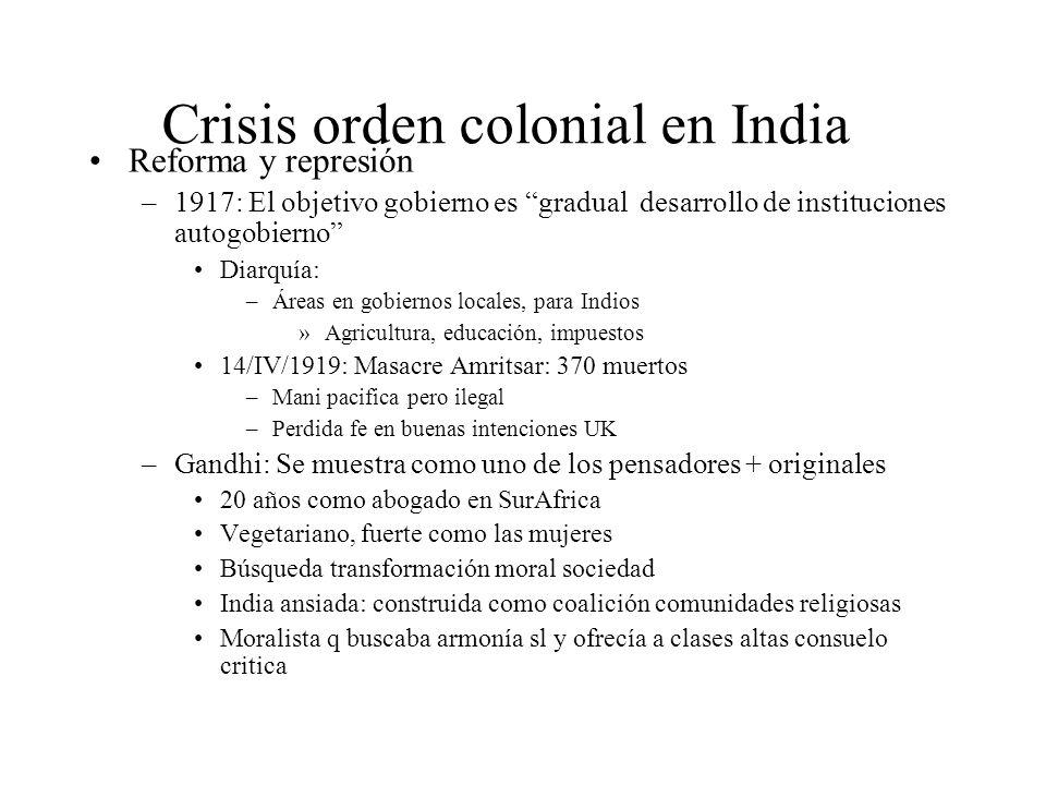 Crisis orden colonial en India