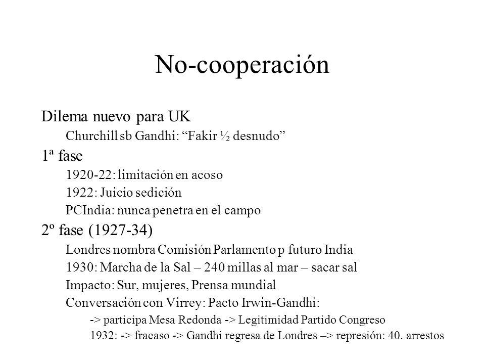 No-cooperación Dilema nuevo para UK 1ª fase 2º fase (1927-34)