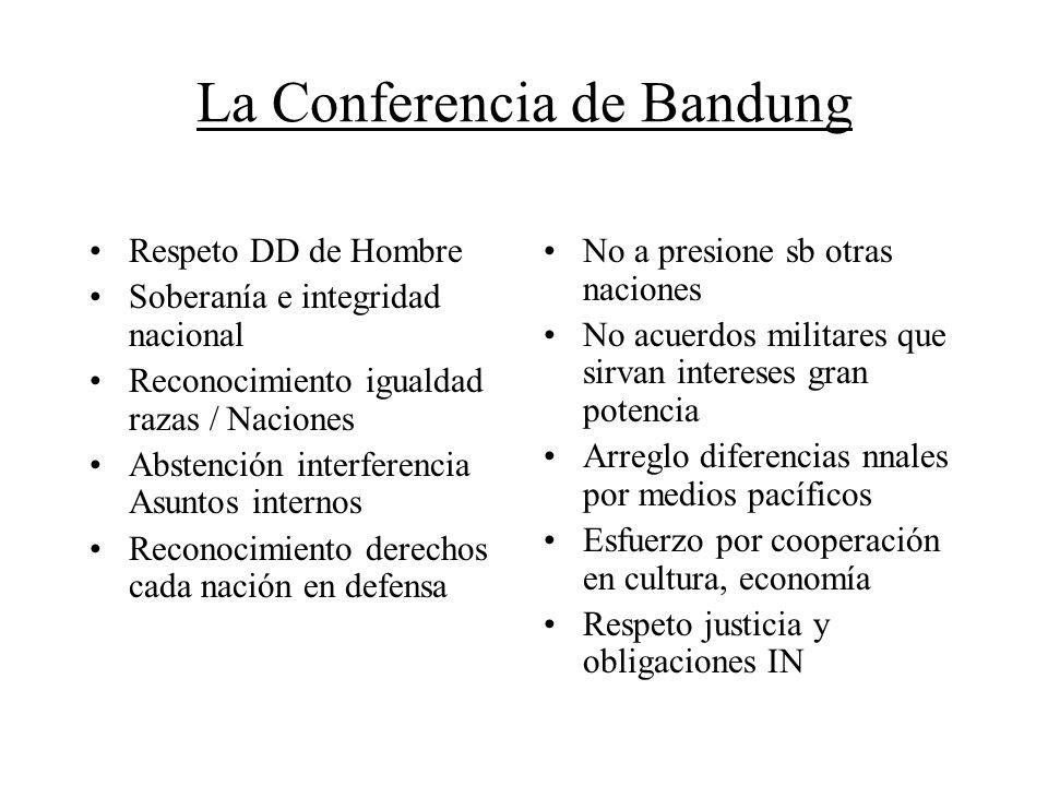 La Conferencia de Bandung