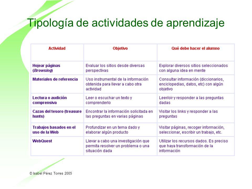 Tipología de actividades de aprendizaje