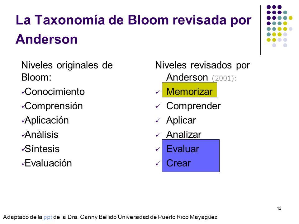 La Taxonomía de Bloom revisada por Anderson