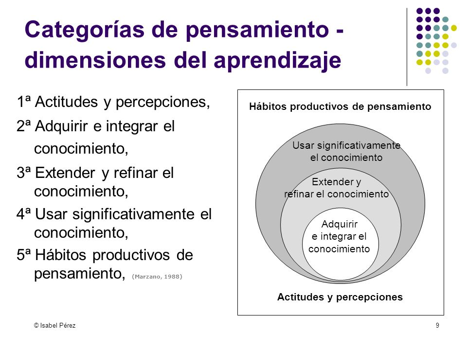 Categorías de pensamiento - dimensiones del aprendizaje