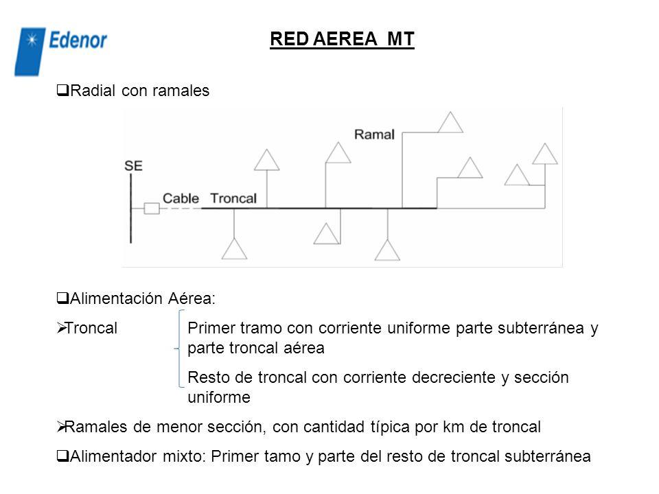 RED AEREA MT Radial con ramales Alimentación Aérea: