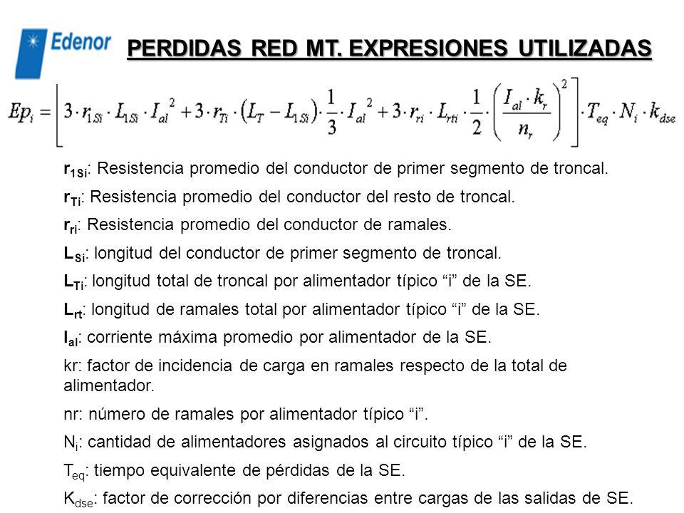 PERDIDAS RED MT. EXPRESIONES UTILIZADAS