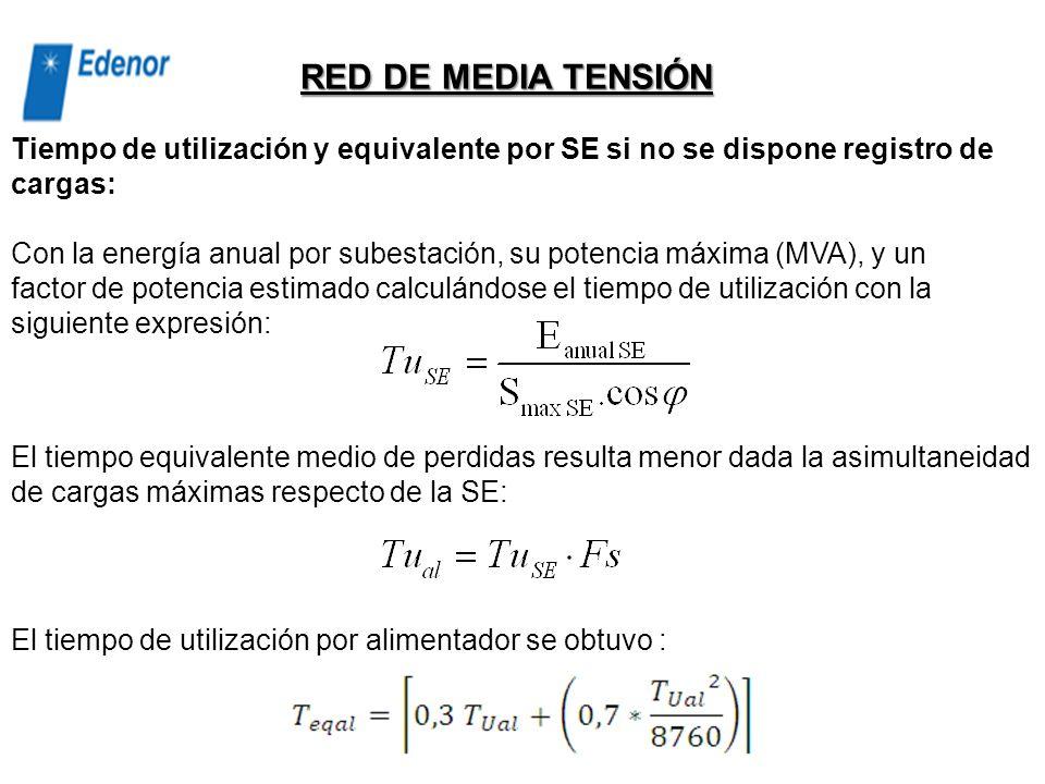 RED DE MEDIA TENSIÓN Tiempo de utilización y equivalente por SE si no se dispone registro de cargas: