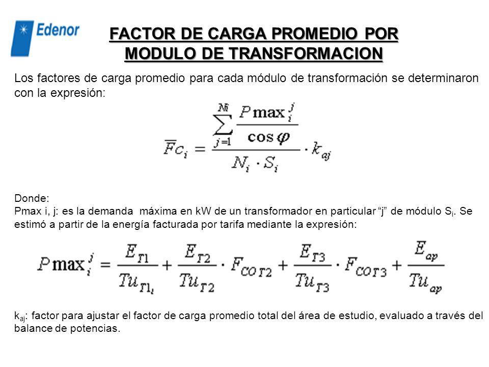 FACTOR DE CARGA PROMEDIO POR MODULO DE TRANSFORMACION