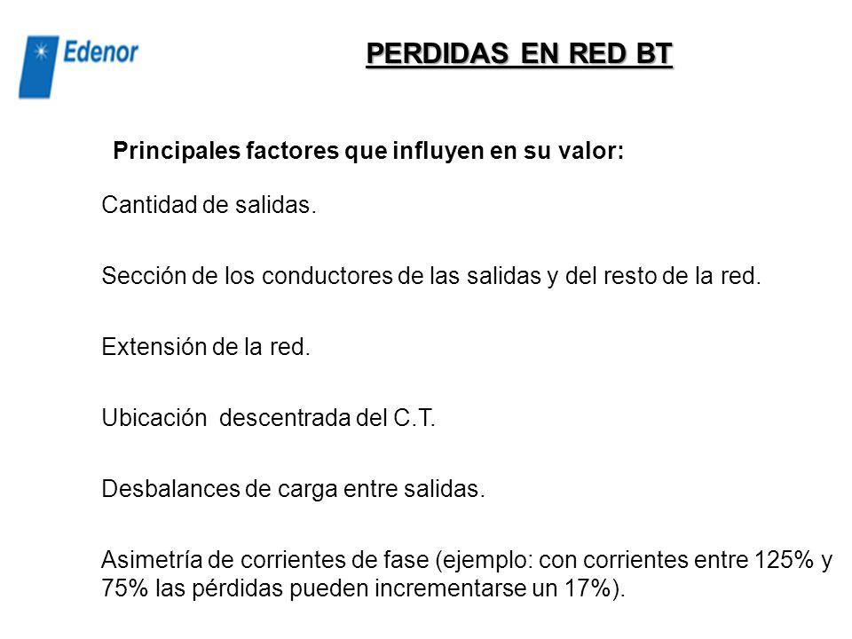 PERDIDAS EN RED BT Principales factores que influyen en su valor: