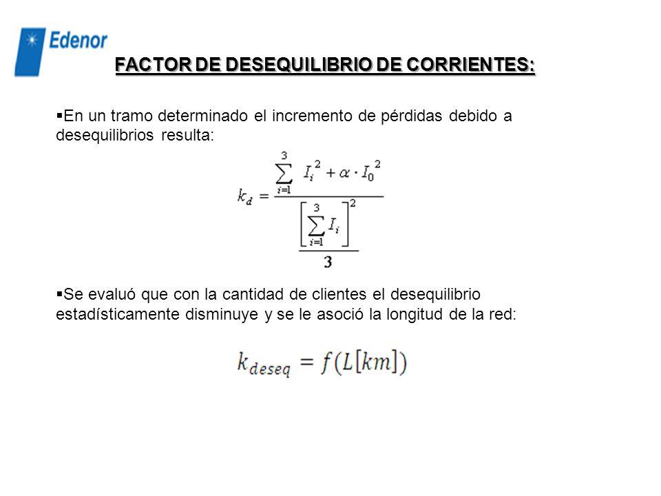 FACTOR DE DESEQUILIBRIO DE CORRIENTES:
