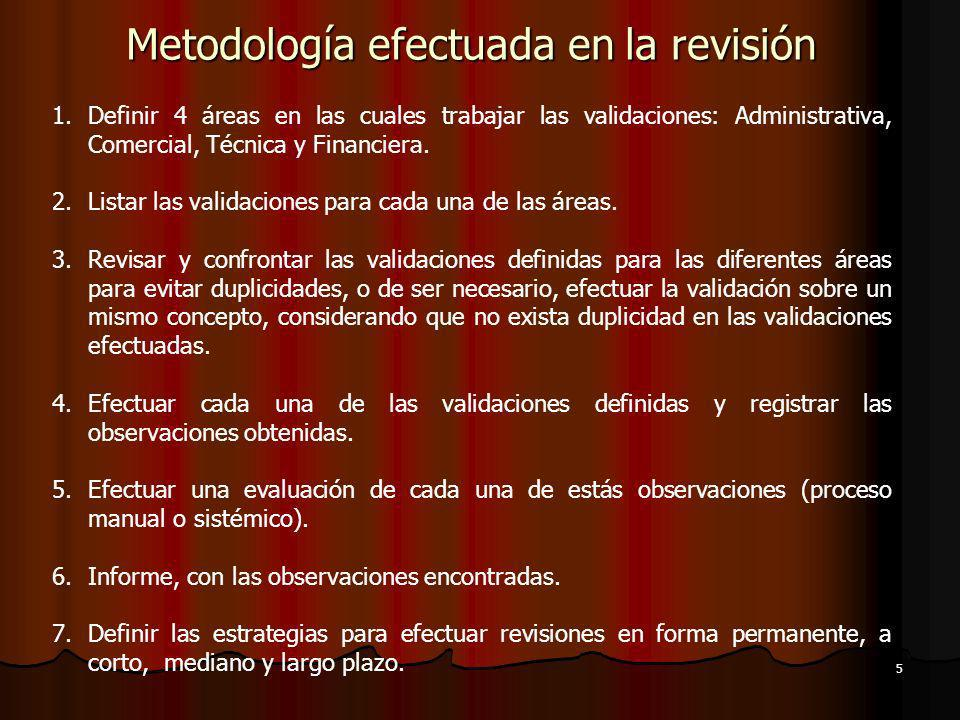 Metodología efectuada en la revisión