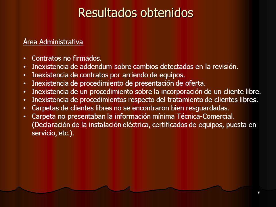 Resultados obtenidos Área Administrativa Contratos no firmados.