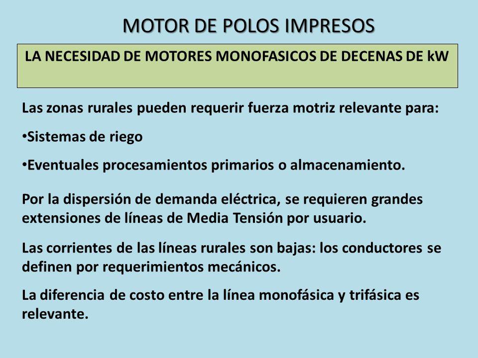 MOTOR DE POLOS IMPRESOS