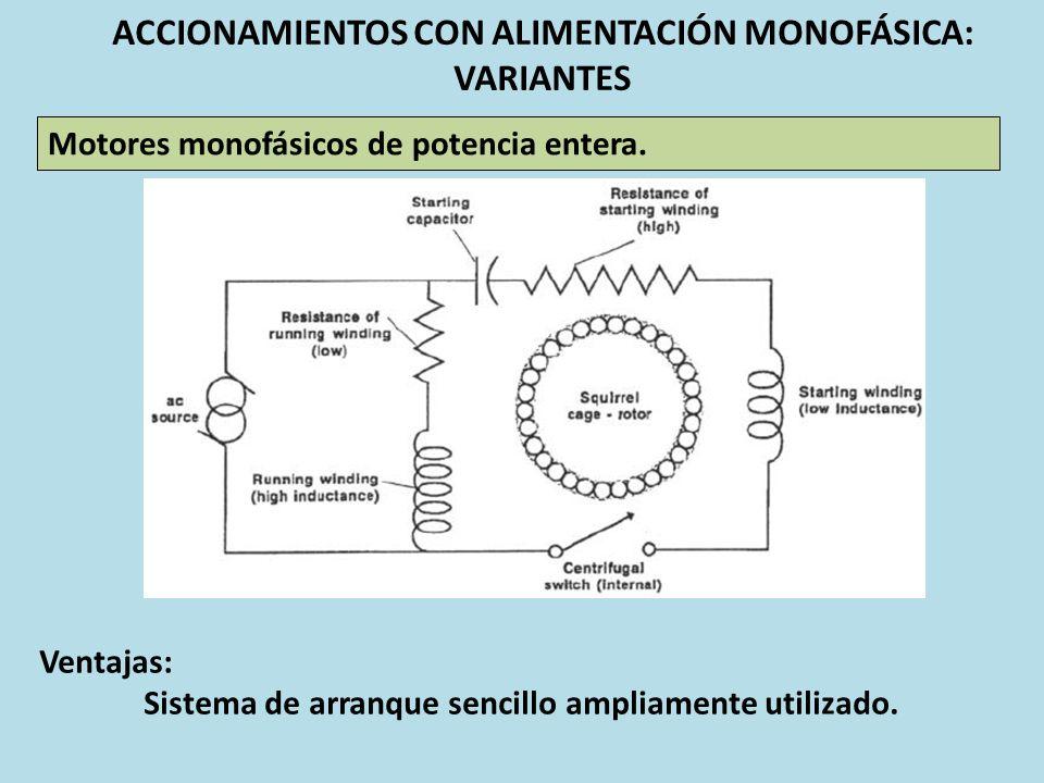 ACCIONAMIENTOS CON ALIMENTACIÓN MONOFÁSICA: VARIANTES