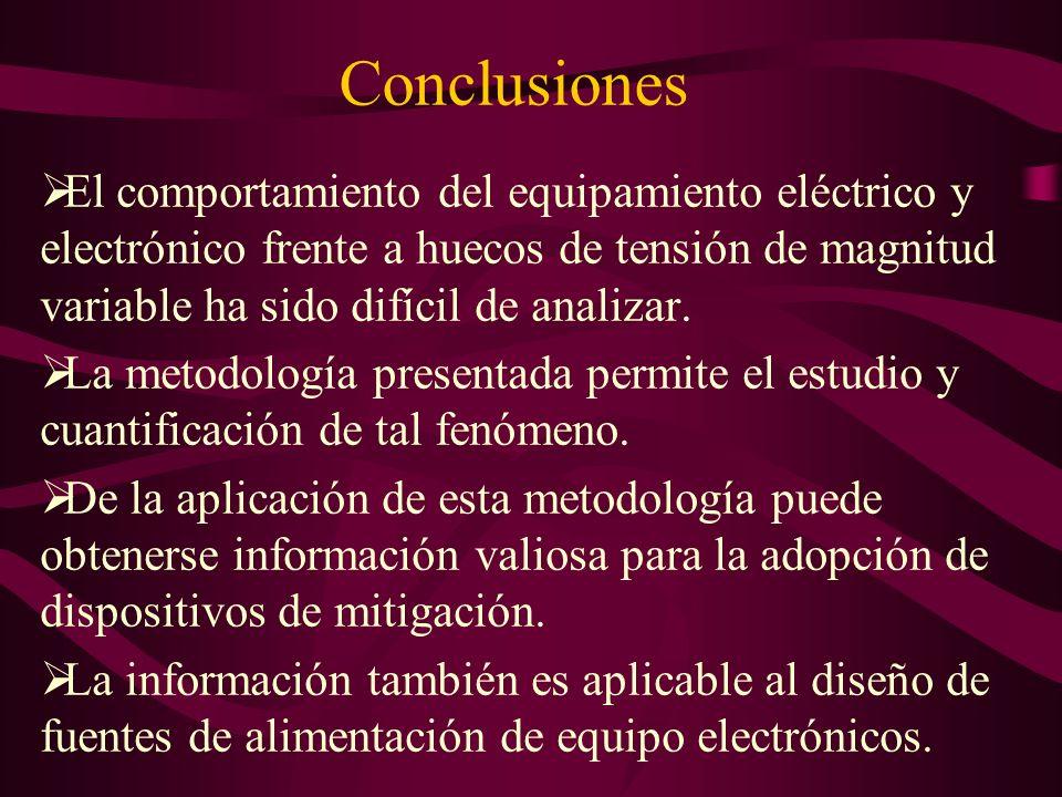 Conclusiones El comportamiento del equipamiento eléctrico y electrónico frente a huecos de tensión de magnitud variable ha sido difícil de analizar.