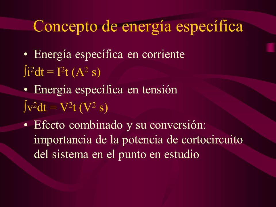 Concepto de energía específica
