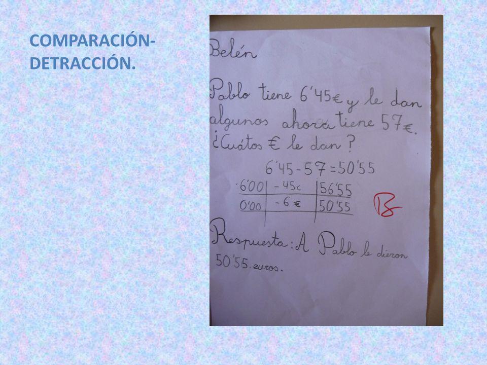 COMPARACIÓN-DETRACCIÓN.