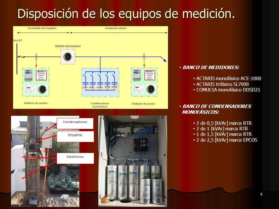 Disposición de los equipos de medición.