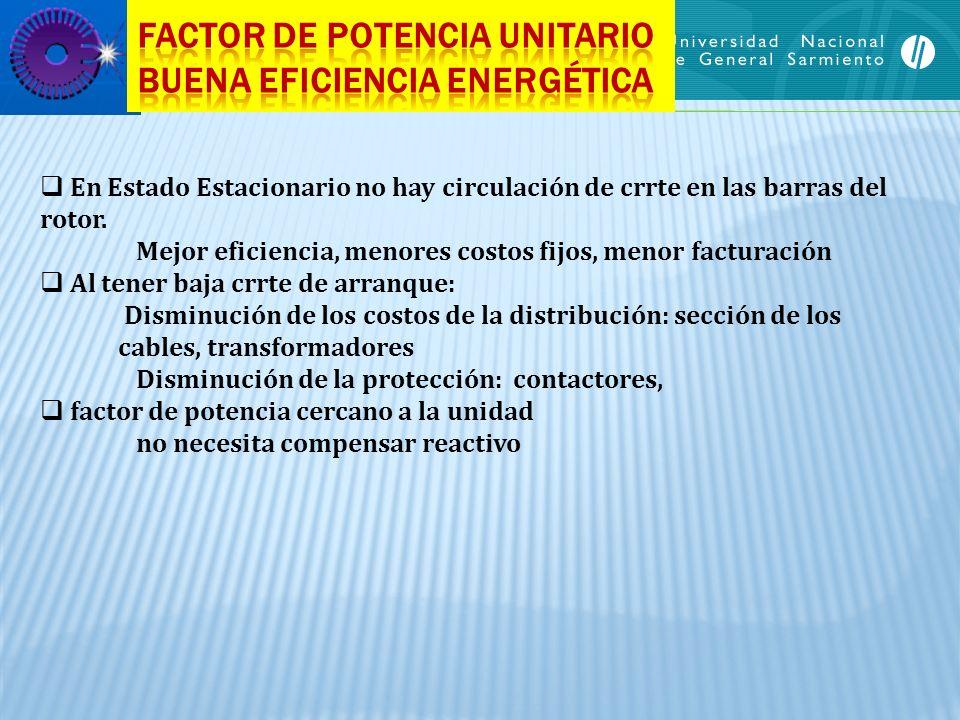 Factor de potencia unitario buena eficiencia energética