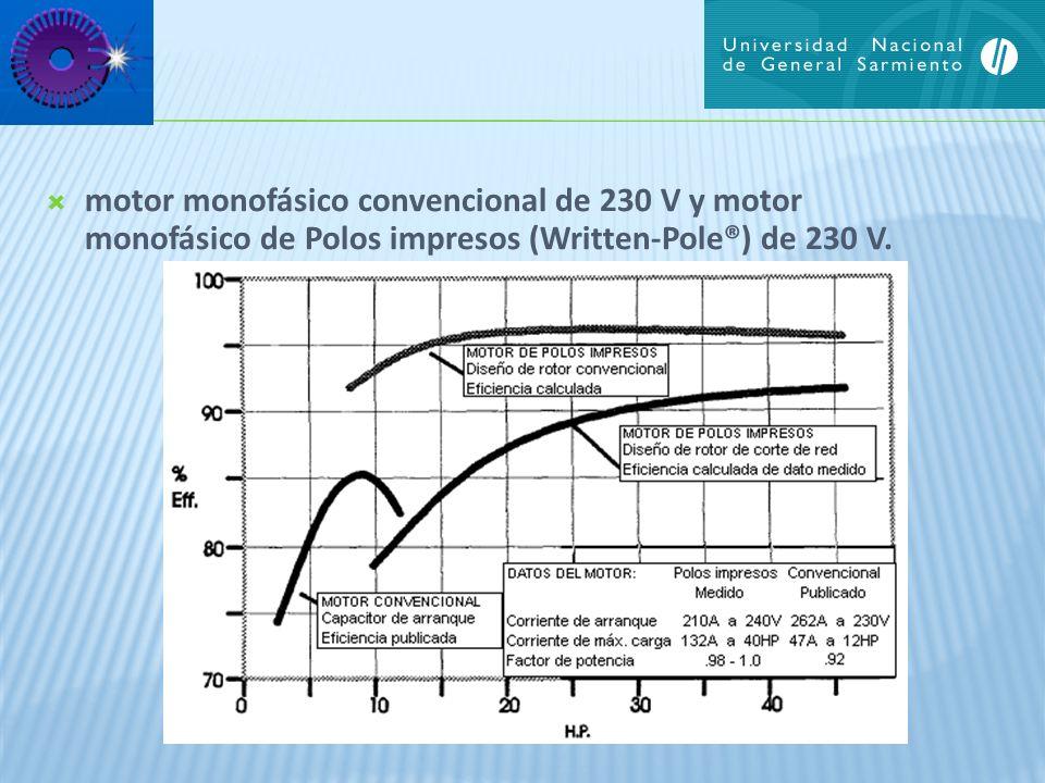 motor monofásico convencional de 230 V y motor monofásico de Polos impresos (Written-Pole®) de 230 V.