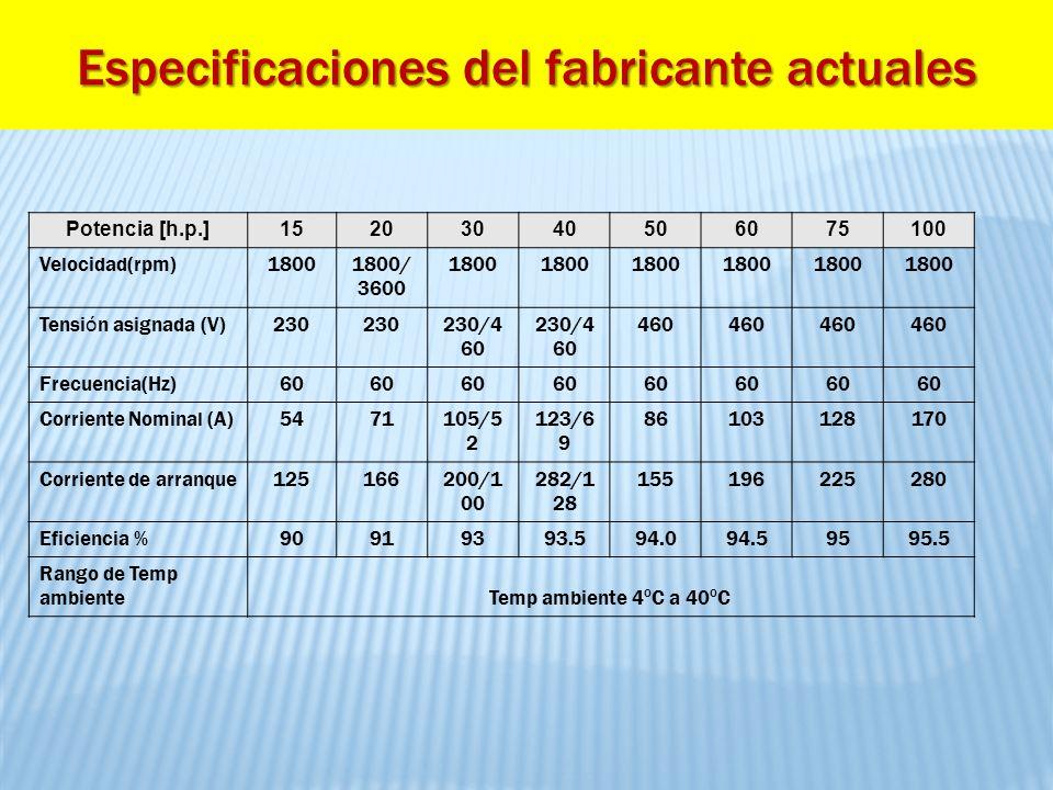 Especificaciones del fabricante actuales