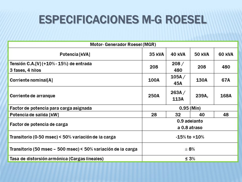 ESPECIFICACIONES M-G ROESEL