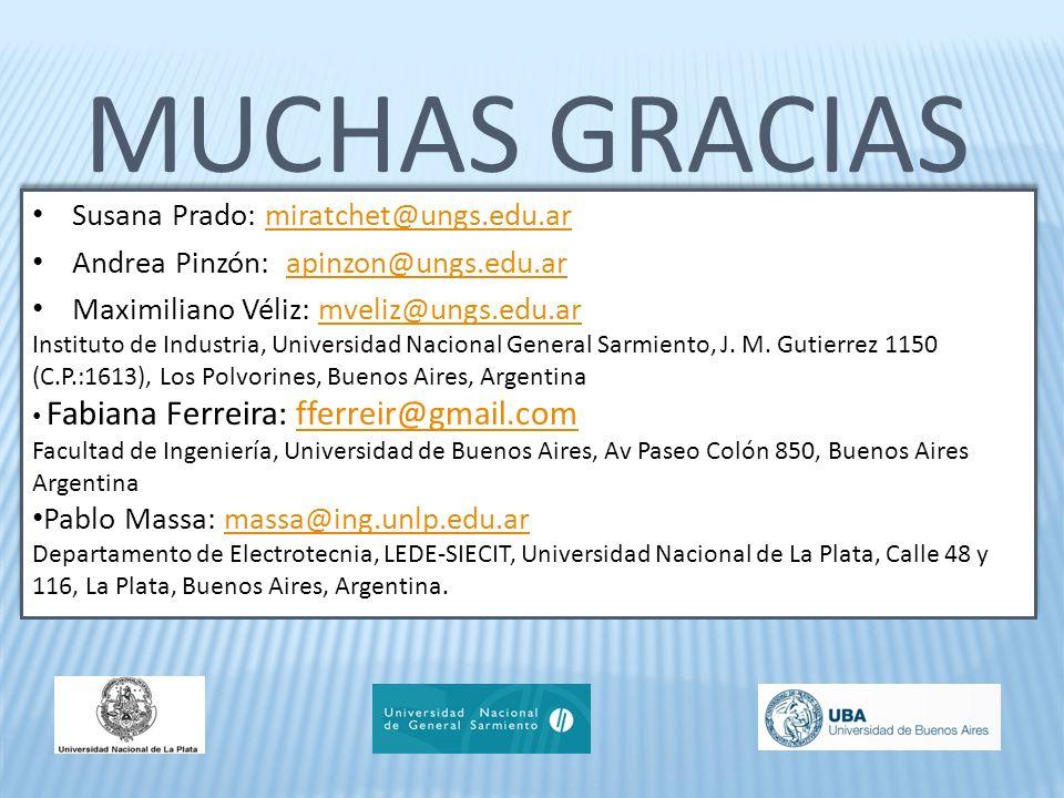 MUCHAS GRACIAS Susana Prado: miratchet@ungs.edu.ar