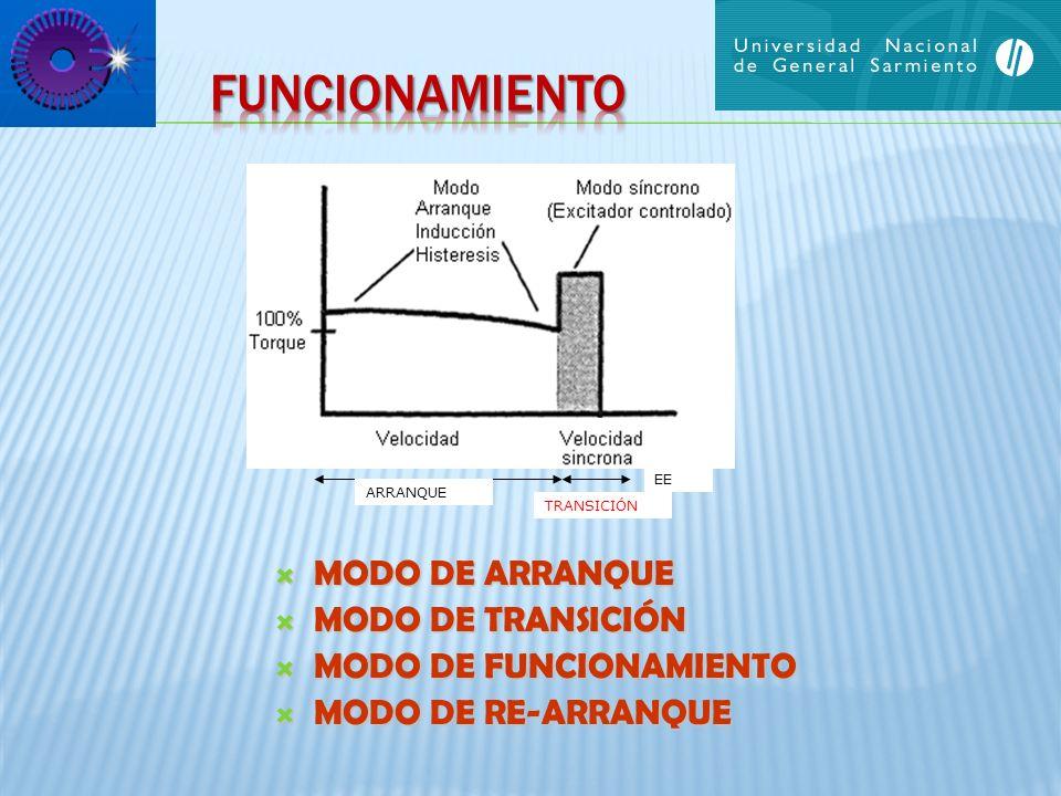 FUNCIONAMIENTO MODO DE ARRANQUE MODO DE TRANSICIÓN