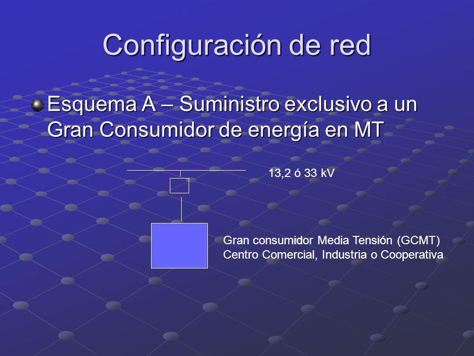 Configuración de redEsquema A – Suministro exclusivo a un Gran Consumidor de energía en MT. 13,2 ó 33 kV.