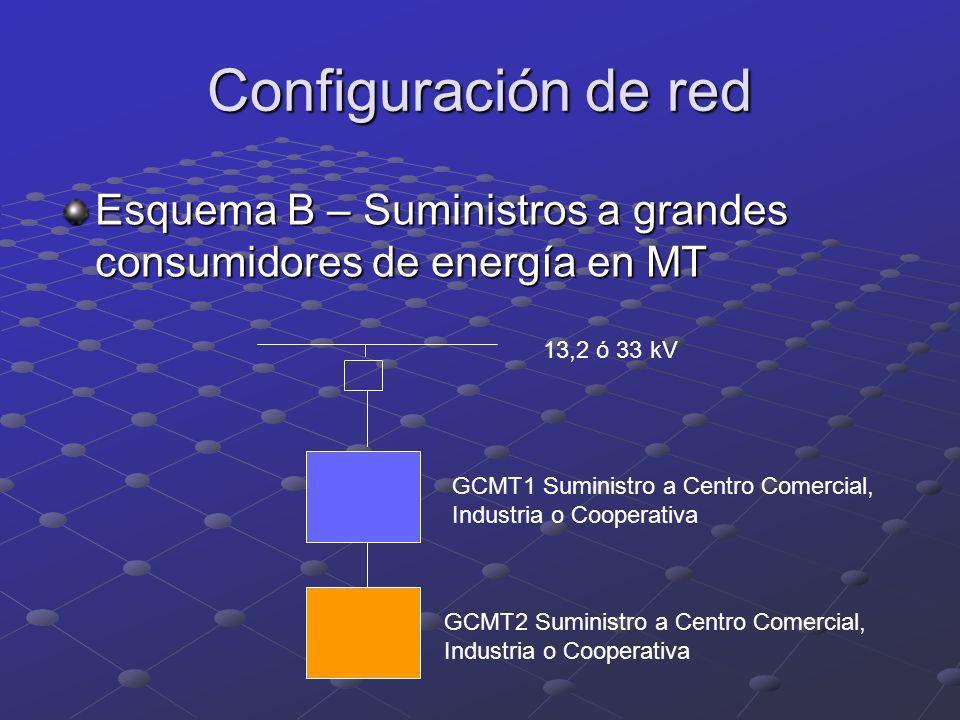 Configuración de redEsquema B – Suministros a grandes consumidores de energía en MT. 13,2 ó 33 kV. GCMT1 Suministro a Centro Comercial,