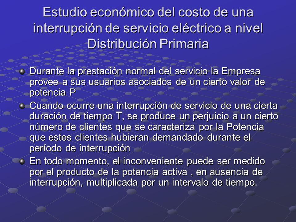 Estudio económico del costo de una interrupción de servicio eléctrico a nivel Distribución Primaria