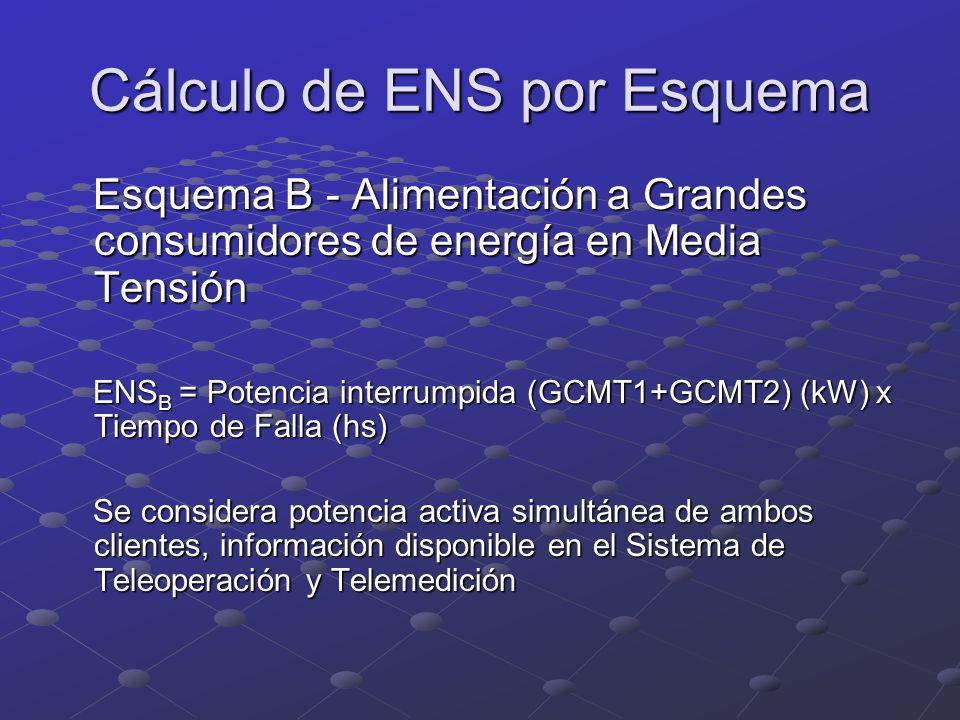 Cálculo de ENS por Esquema