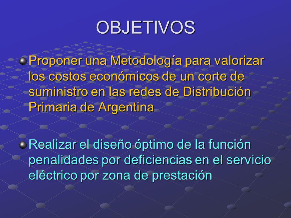 OBJETIVOS Proponer una Metodología para valorizar los costos económicos de un corte de suministro en las redes de Distribución Primaria de Argentina.