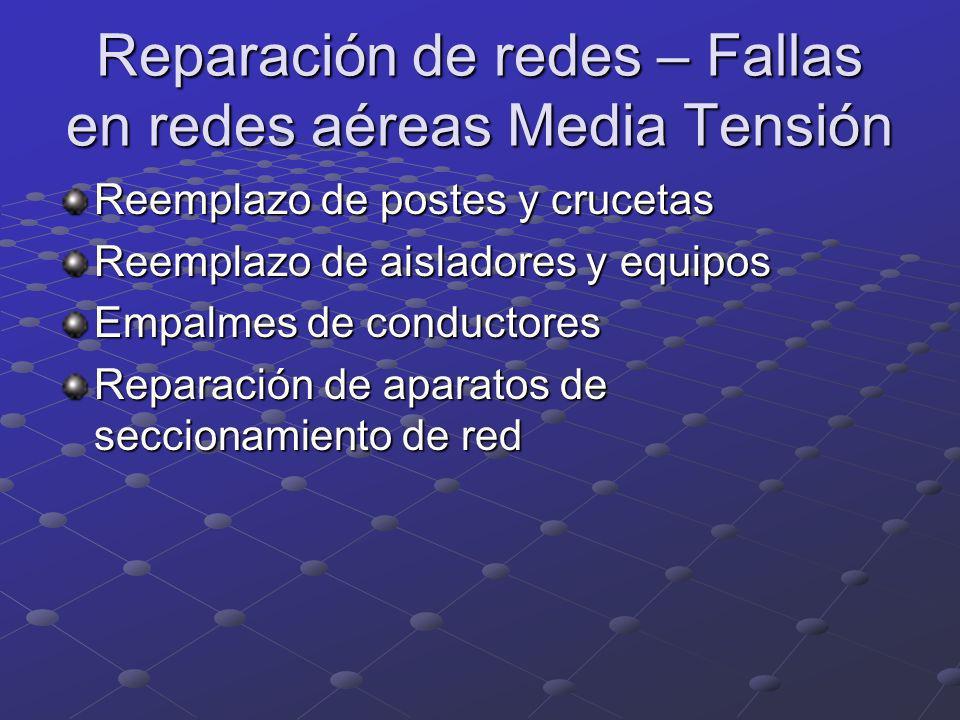 Reparación de redes – Fallas en redes aéreas Media Tensión