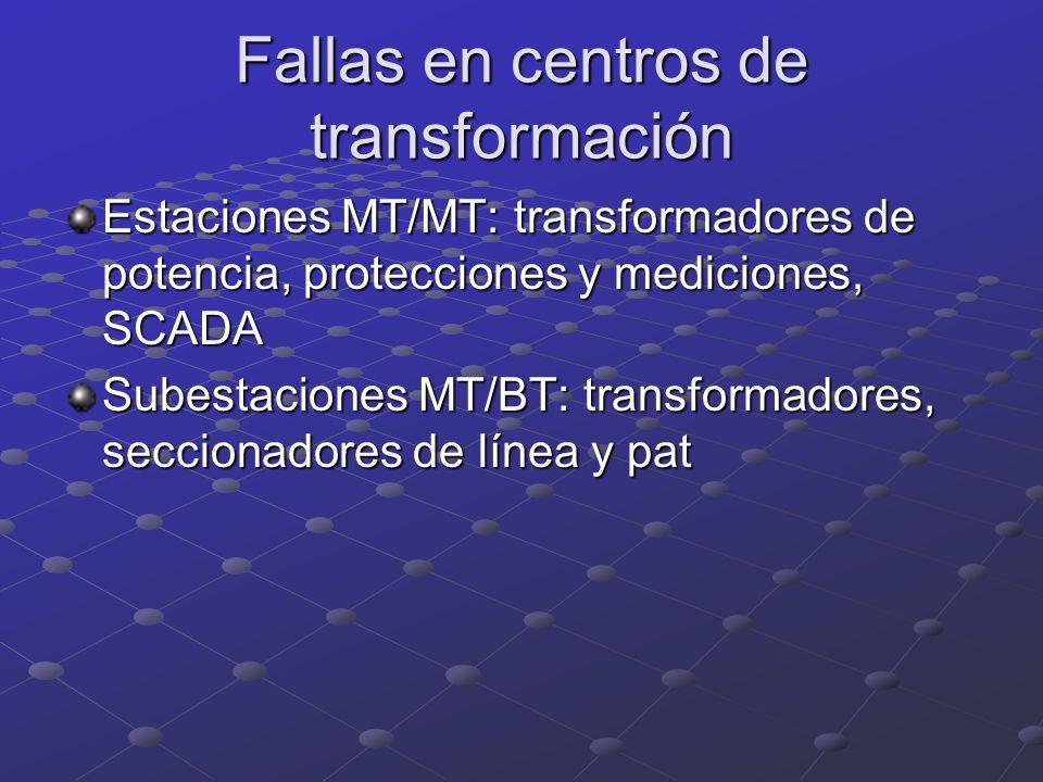 Fallas en centros de transformación