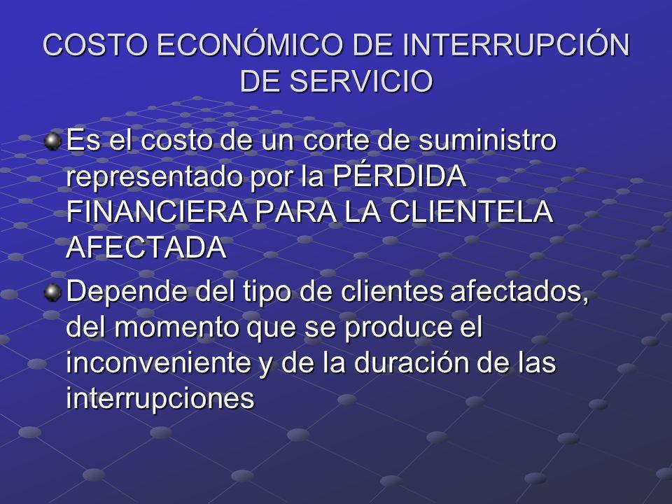 COSTO ECONÓMICO DE INTERRUPCIÓN DE SERVICIO