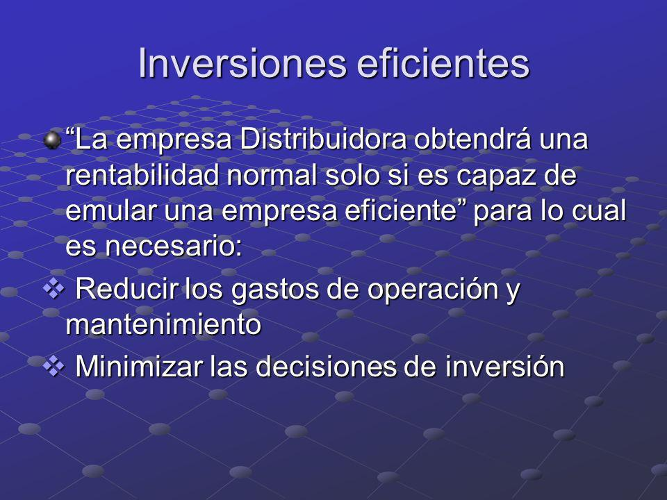 Inversiones eficientes