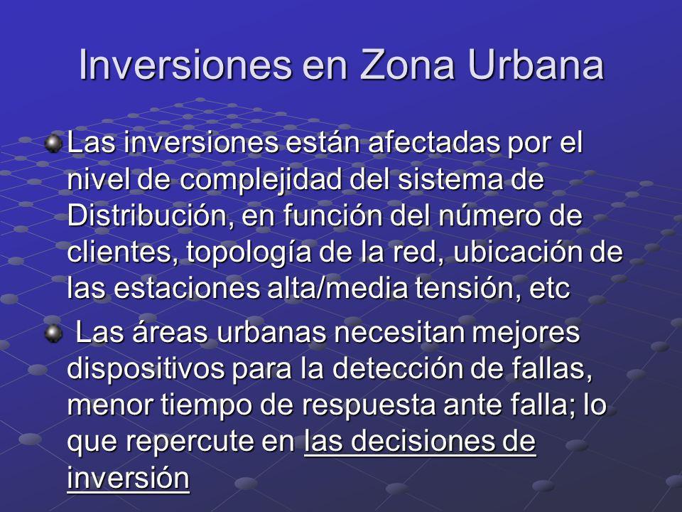 Inversiones en Zona Urbana
