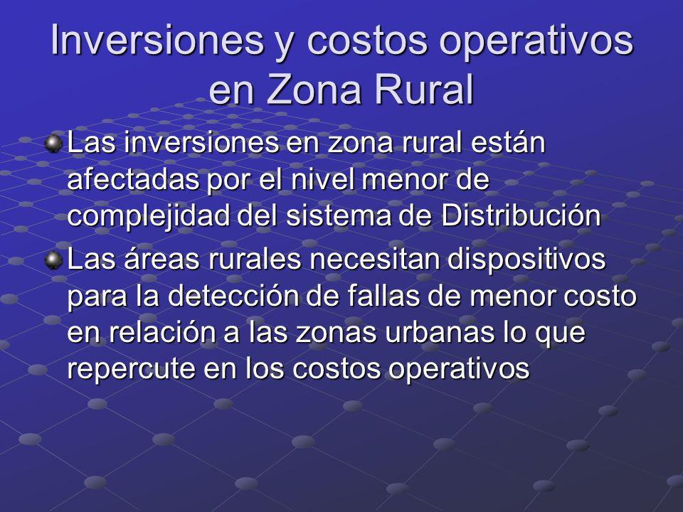 Inversiones y costos operativos en Zona Rural