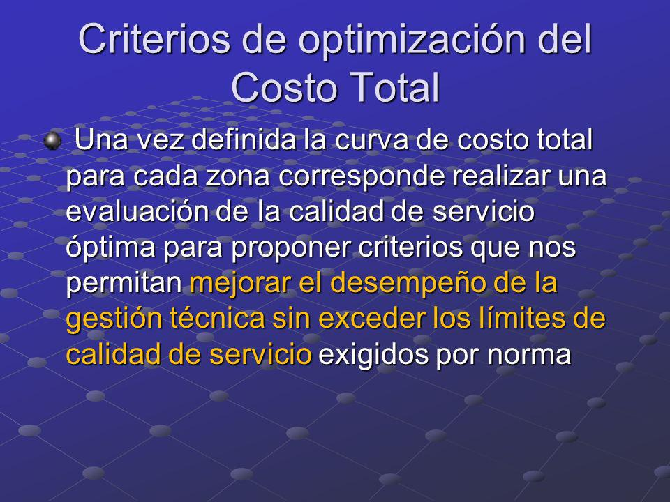 Criterios de optimización del Costo Total