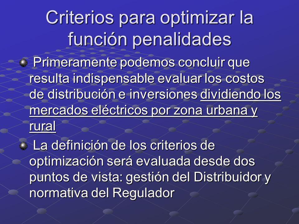 Criterios para optimizar la función penalidades